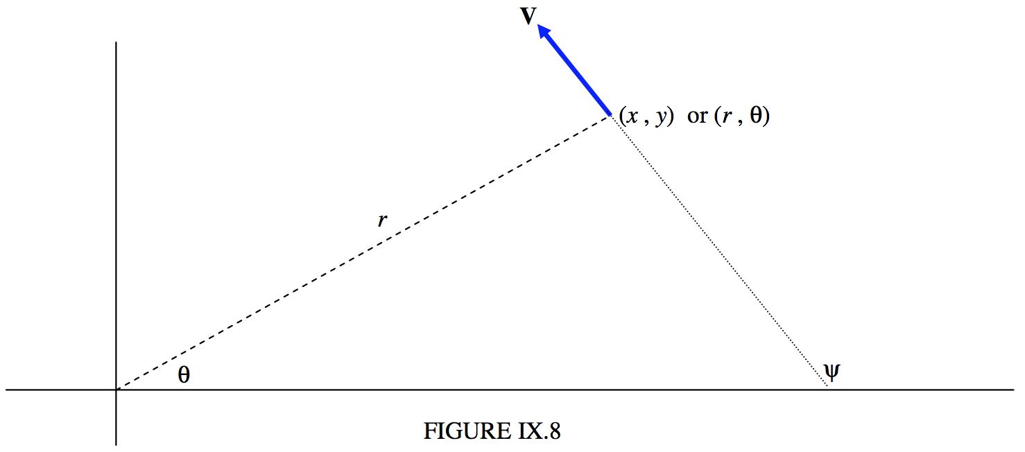Figure 9.8.png